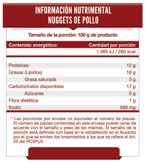 Tabla Nutrimental Nugget de pollo