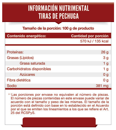 Tabla Nutrimental Tira de Pechuga